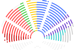 Ilustracja do artykułu European_Parliament_composition_by_political_groups_election_2014.svg.png